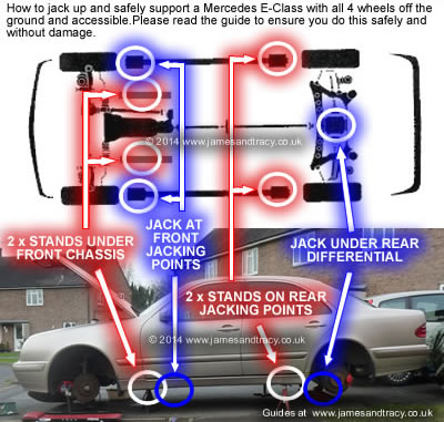 Mercedes Jacking - How to safely raise and support the car with all four wheels off the ground @ www.jamesandtracy.co.uk