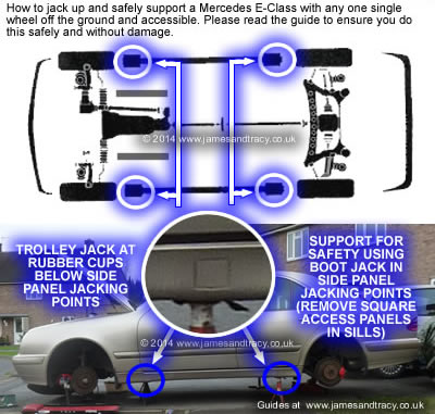 How to safely jack and support your car with one wheel off the ground @ www.jamesandtracy.co.uk