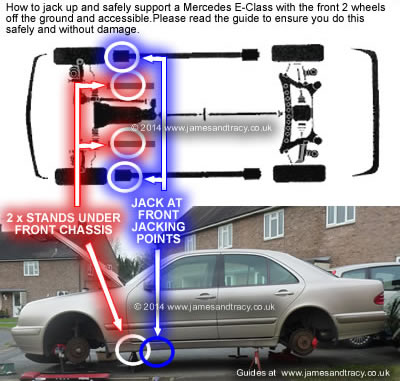 Mercedes Jacking and Supporting - How to raise the front wheels off the ground and make them accessible for repairs @ www.jamesandtracy.co.uk