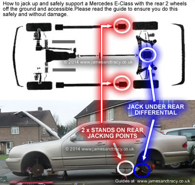Mercedes Jacking - how to raise and support the rear of the car off the ground @ www.jamesandtracy.co.uk