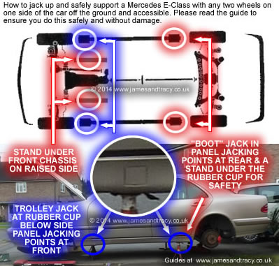 Mercedes jacking - how to raise and support the side of the car off the ground @ www.jamesandtracy.co.uk
