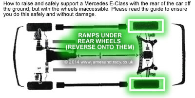 How to raise the rear of a car off the ground using ramps (wheels inaccessible) @ www.jamesandtracy.co.uk