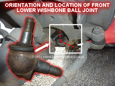 Repairing a failed Mercedes E-Class Front Suspension Lower Ball Joint and Dust Covers